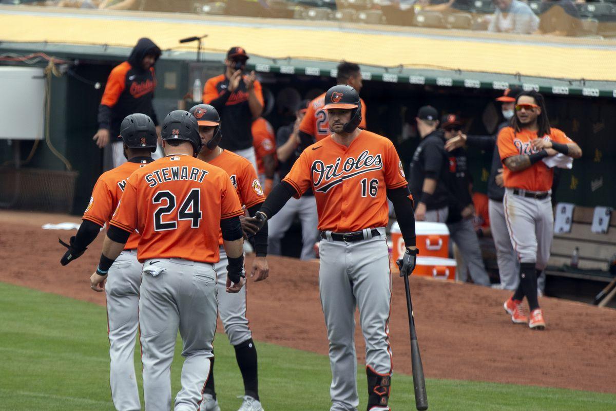 Baltimore Orioles AL East